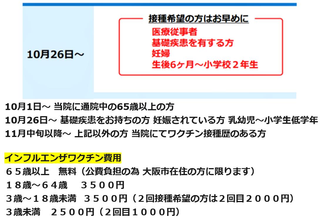回目 インフルエンザ ワクチン 2